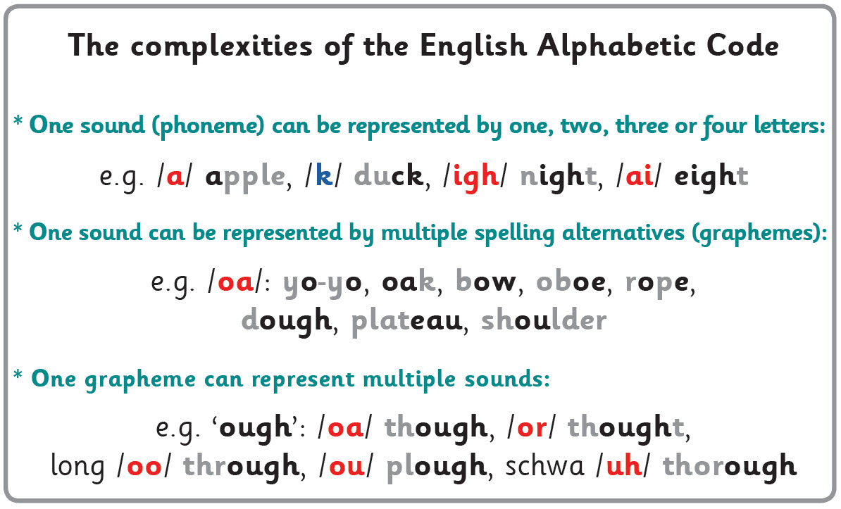 The complexities of the English Alphabetic Code